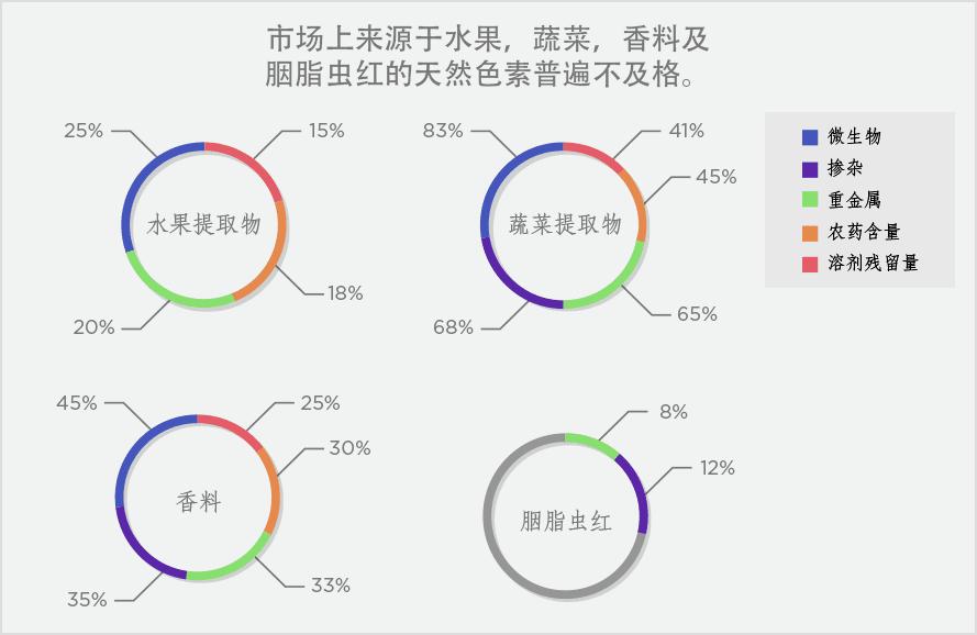 pie-chart-jfs